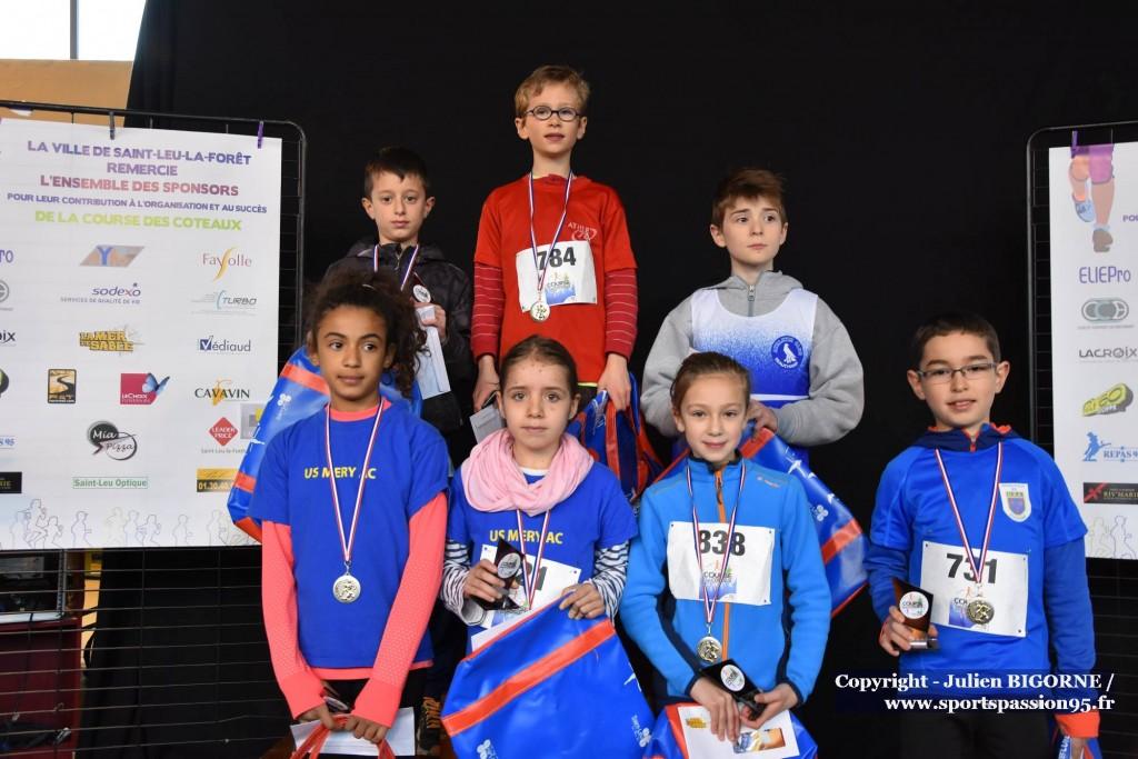 cap-course-des-coteaux-2016-1000m